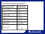 ortho para and meta directors