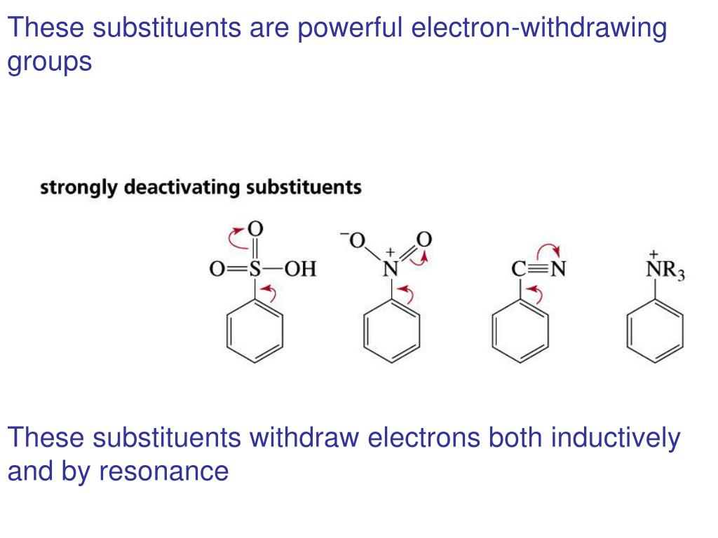 These substituents are powerful electron-withdrawing