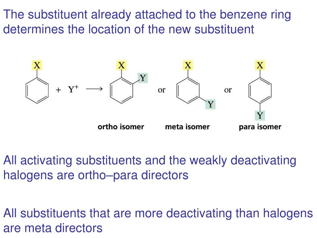 The substituent already attached to the benzene ring