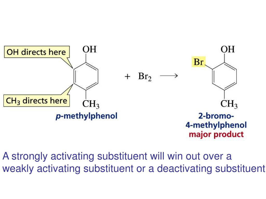 A strongly activating substituent will win out over a