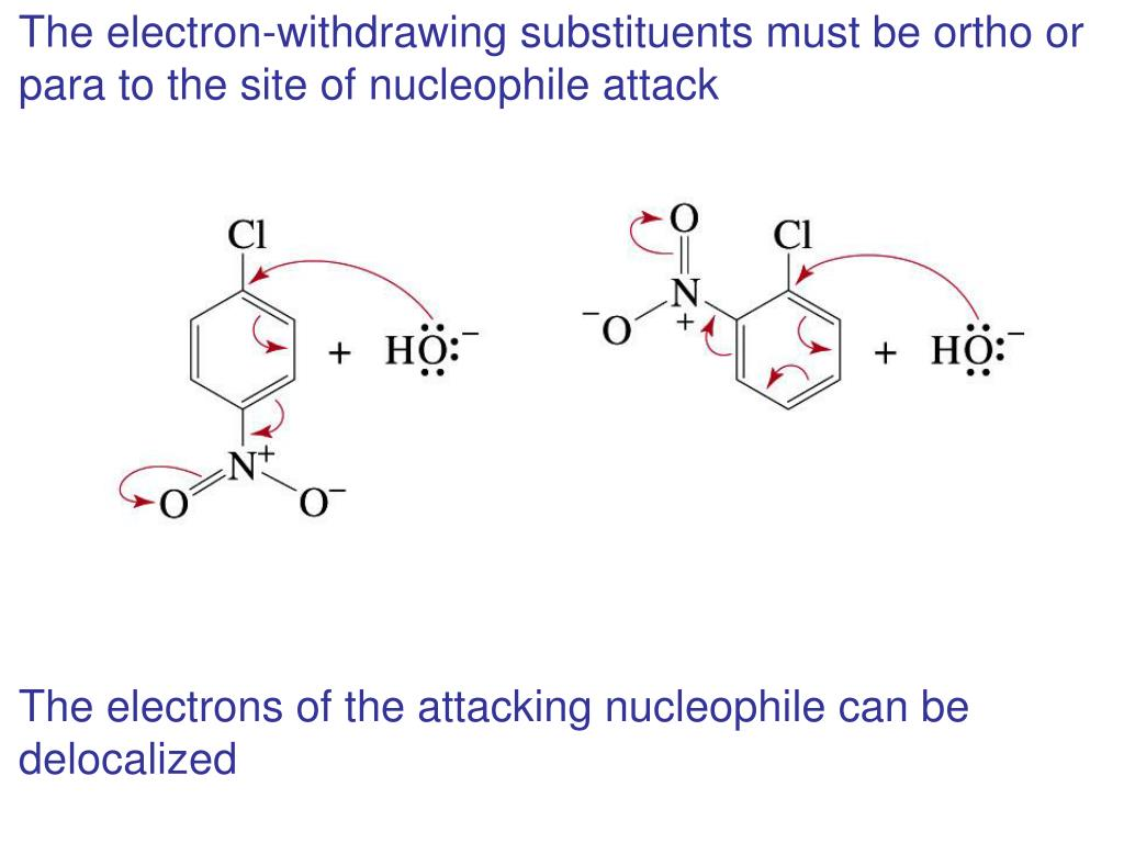 The electron-withdrawing substituents must be ortho or