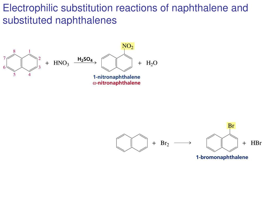 Electrophilic substitution reactions of naphthalene and