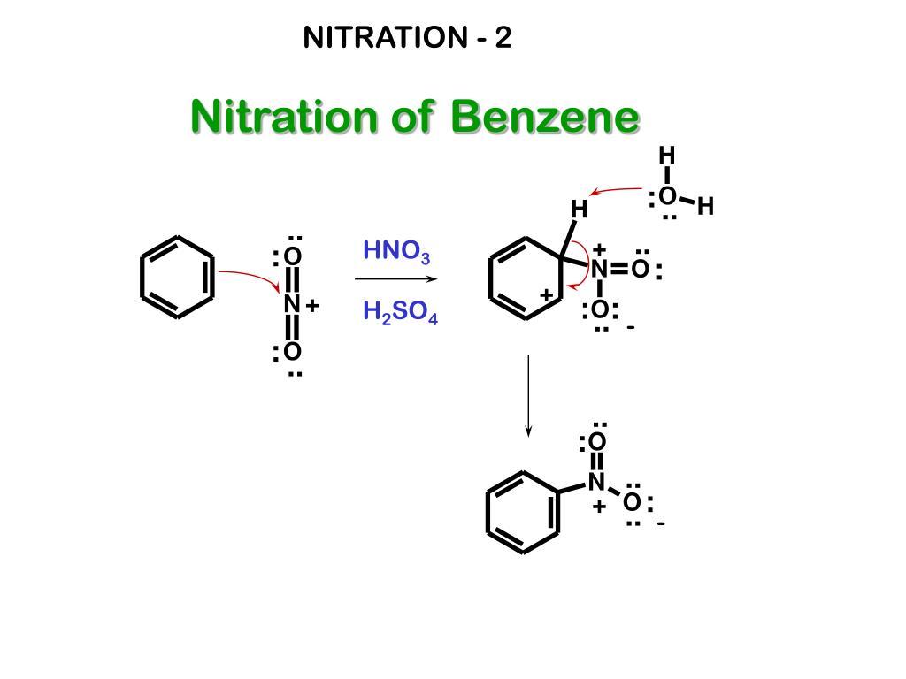 NITRATION - 2