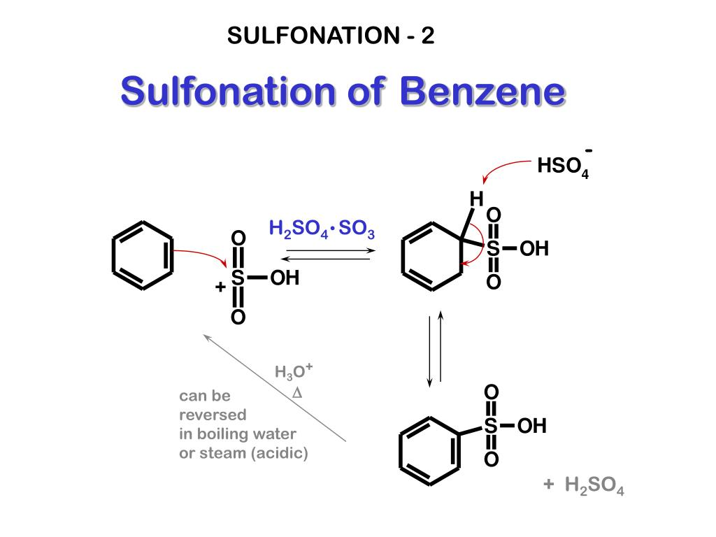 SULFONATION - 2