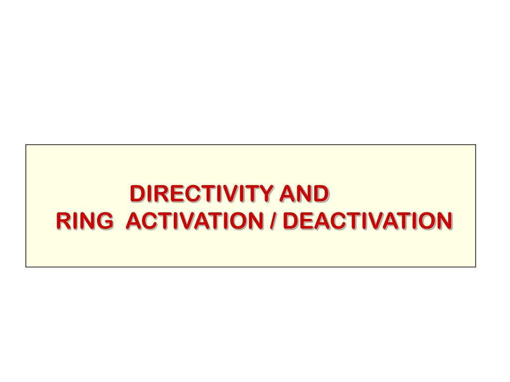 DIRECTIVITY AND