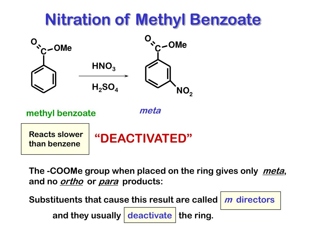 Nitration of Methyl Benzoate