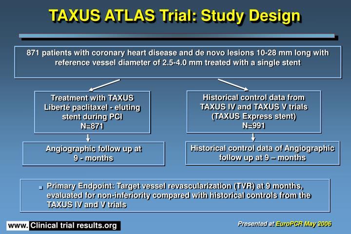 Taxus atlas trial study design