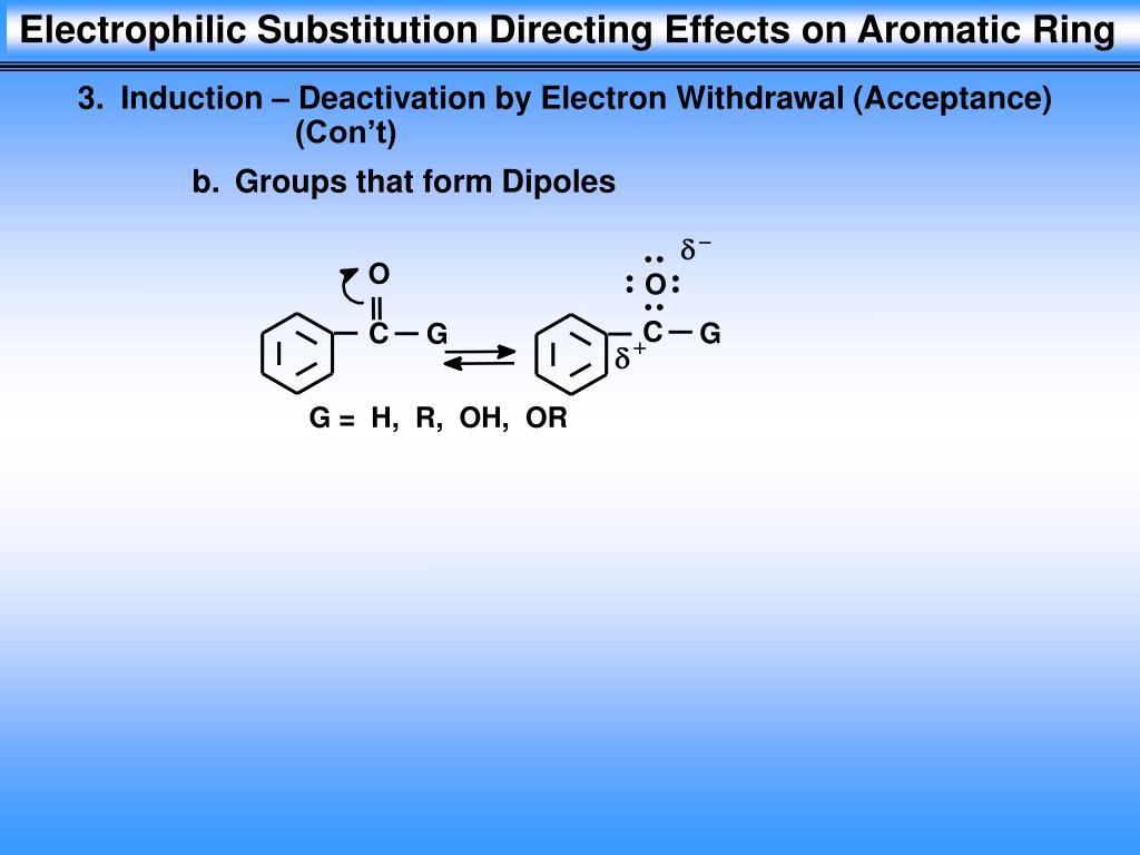 Electrophilic Substitution Directing Effects on Aromatic Ring