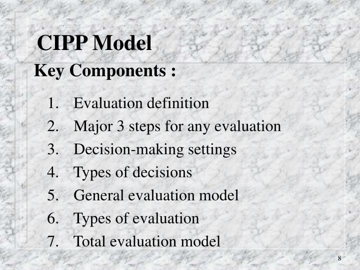 Ppt  Daniel L Stufflebeam C I P P Evaluation Model Powerpoint