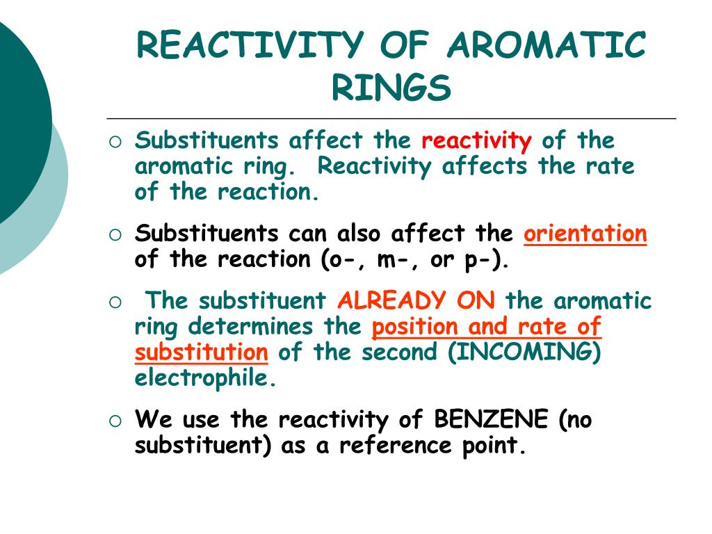 REACTIVITY OF AROMATIC RINGS