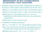 identification of four configurations of isoclines four outcomes