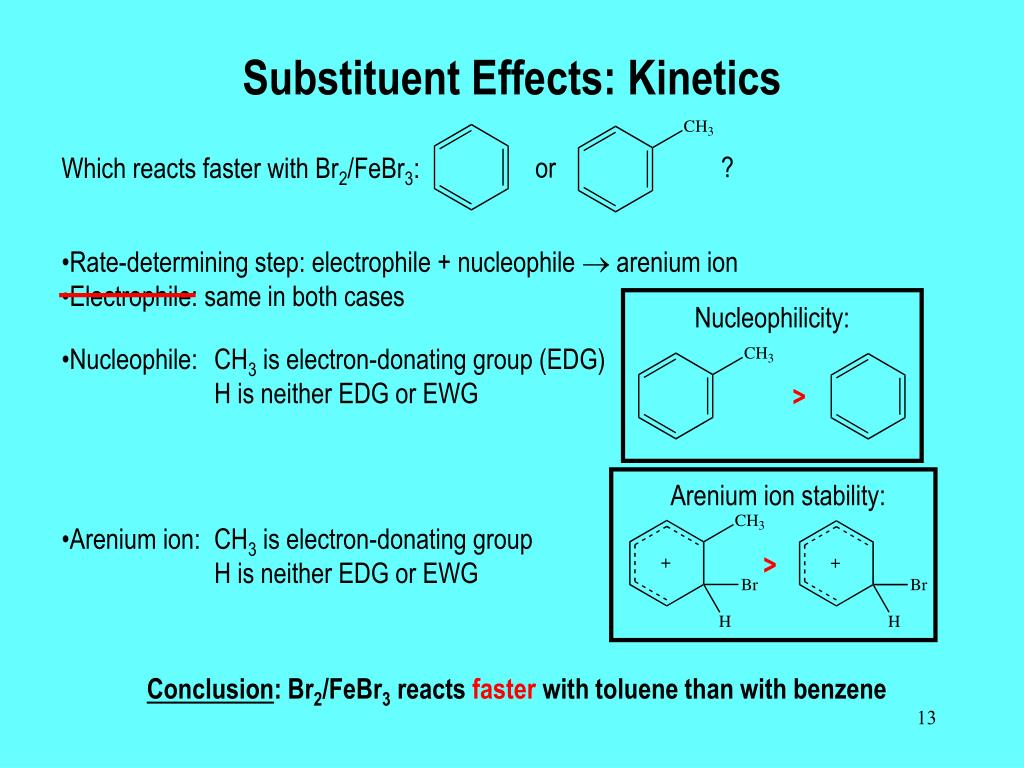 Nucleophilicity: