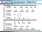 di and polysubstitution table 22 2