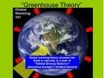 greenhouse theory