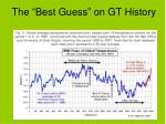 the best guess on gt history