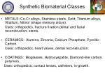 synthetic biomaterial classes