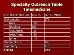 specialty outreach table telemedicine