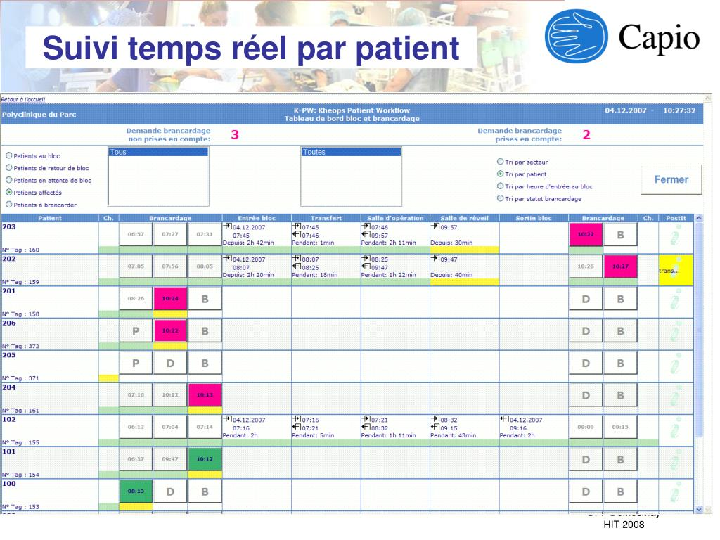 Suivi temps réel par patient