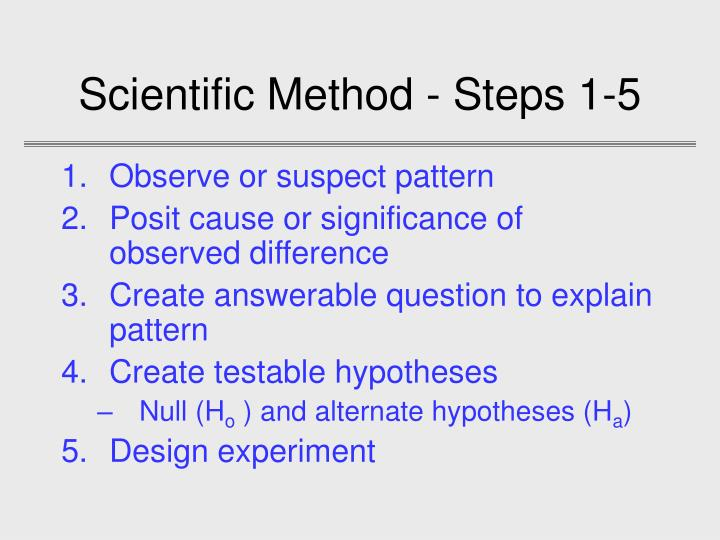 scientific method and null hypothesis b