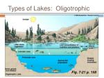 types of lakes oligotrophic