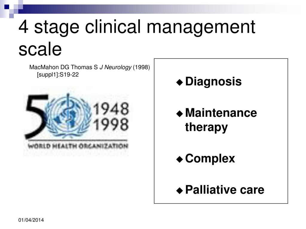 4 stage clinical management scale