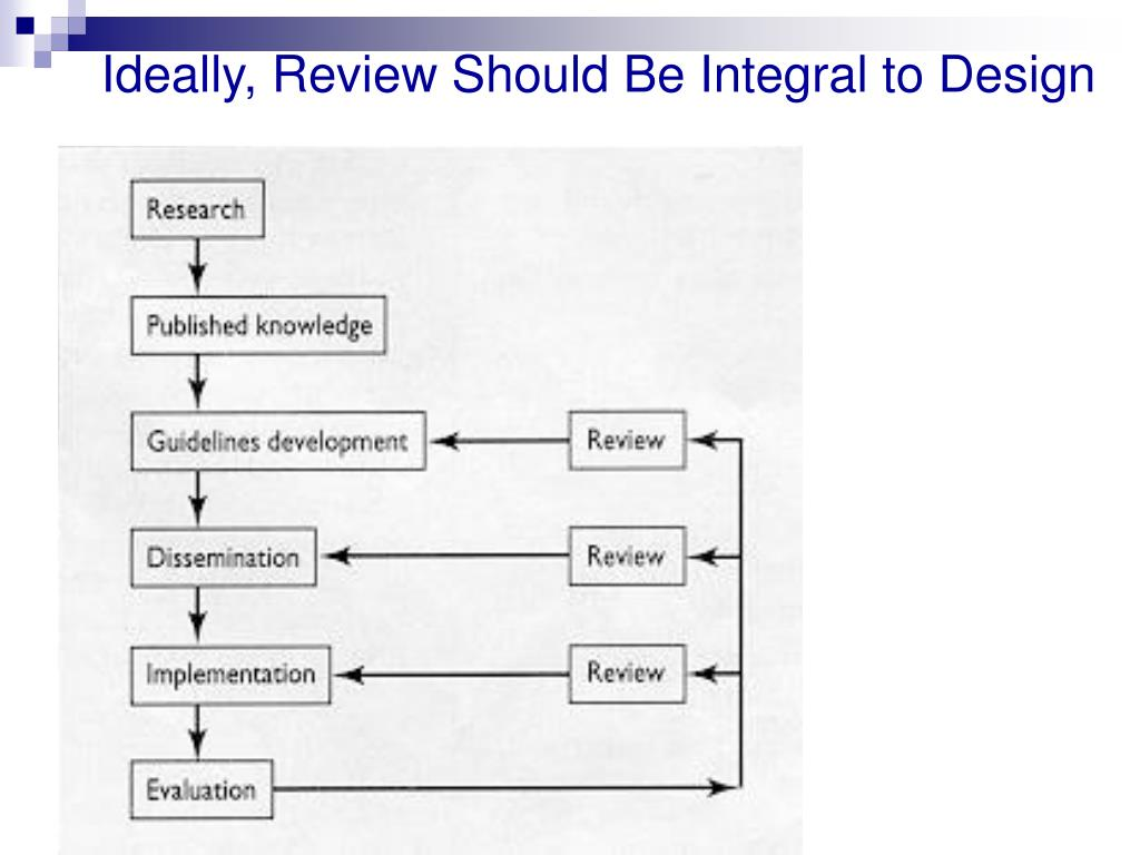 Ideally, Review Should Be Integral to Design