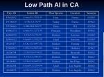 low path ai in ca