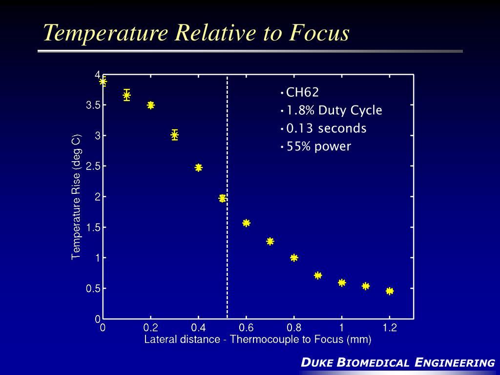 Temperature Relative to Focus