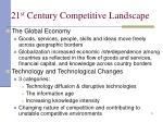 21 st century competitive landscape