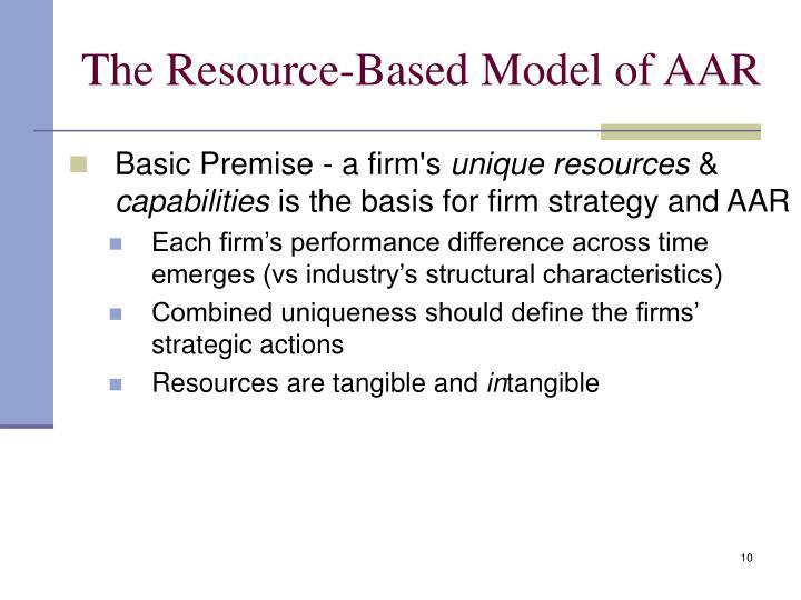 The Resource-Based Model of AAR