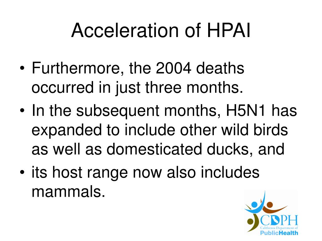 Acceleration of HPAI