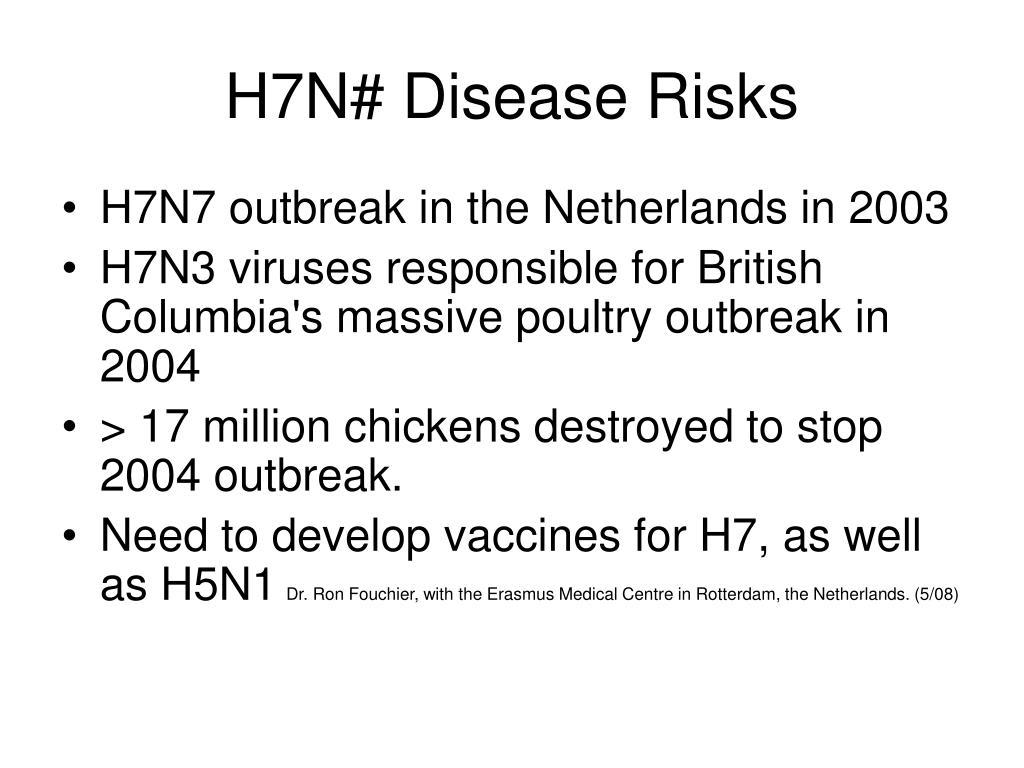 H7N# Disease Risks