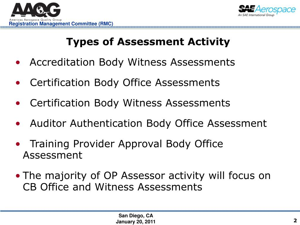 Types of Assessment Activity