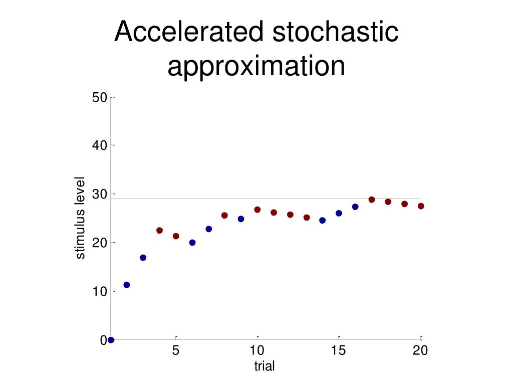 Accelerated stochastic approximation