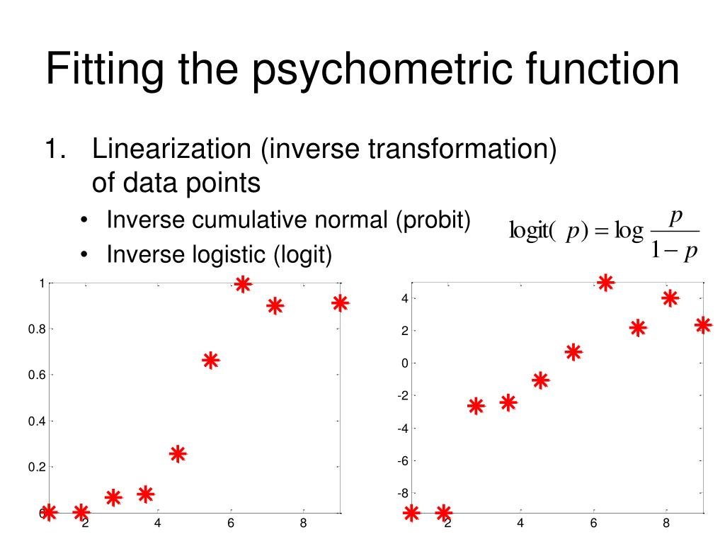 Fitting the psychometric function