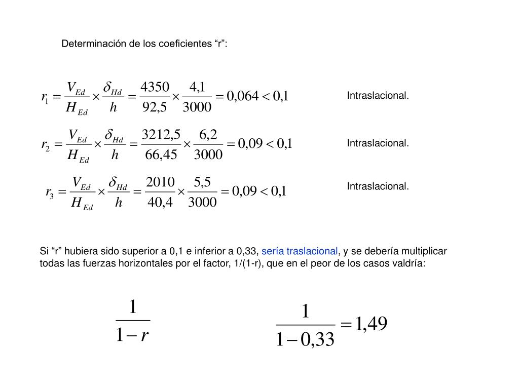 "Determinación de los coeficientes ""r"":"