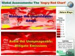 global assessments the angry red chart