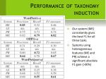 performance of taxonomy induction28