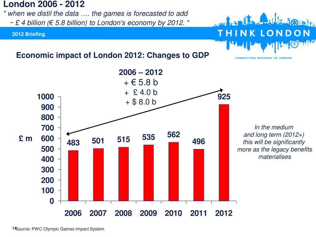 London 2006 - 2012