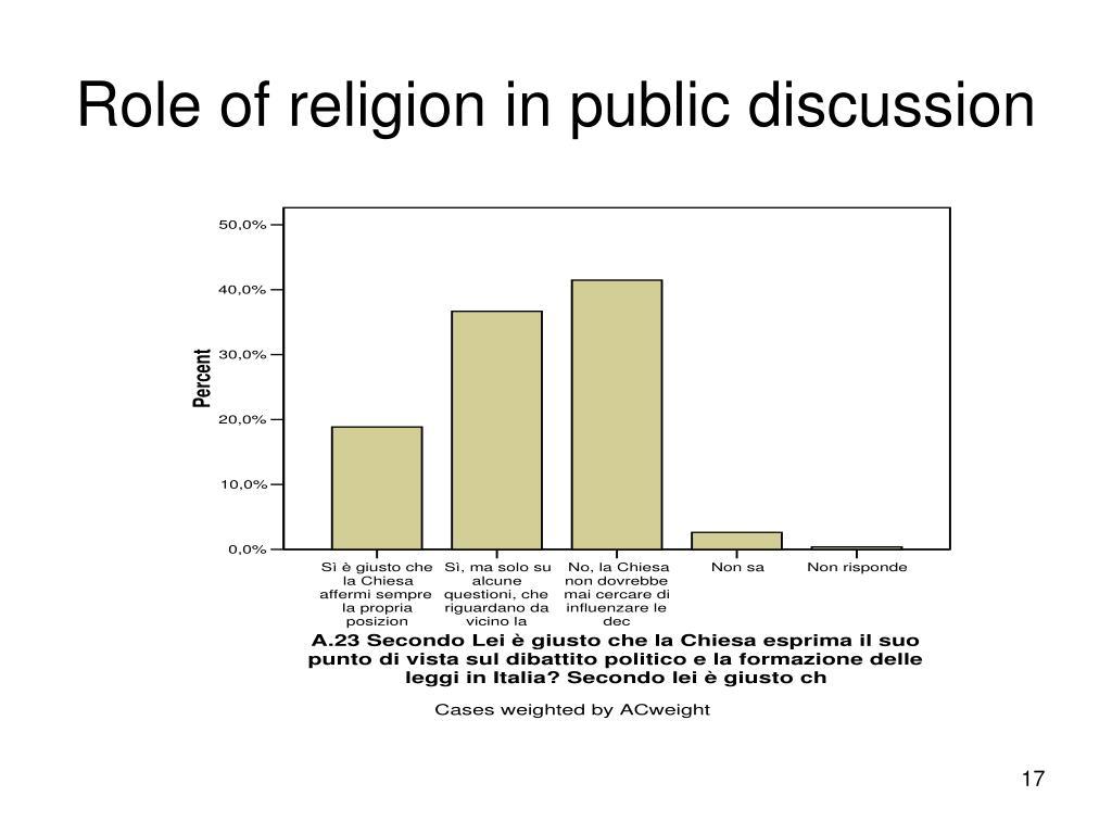 Role of religion in public discussion