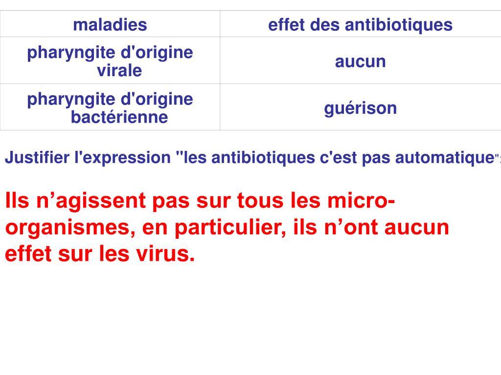 """Justifier l'expression """"les antibiotiques c'est pas automatique"""