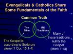 evangelicals catholics share some fundamentals of the faith