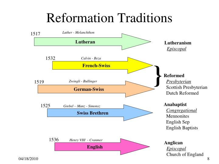 Reformation traditions