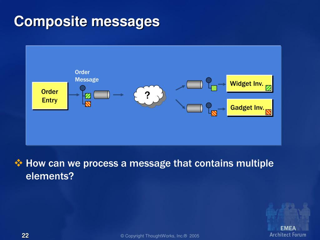 Composite messages