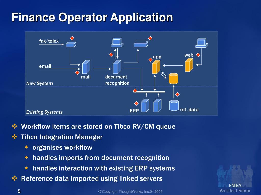 Finance Operator Application