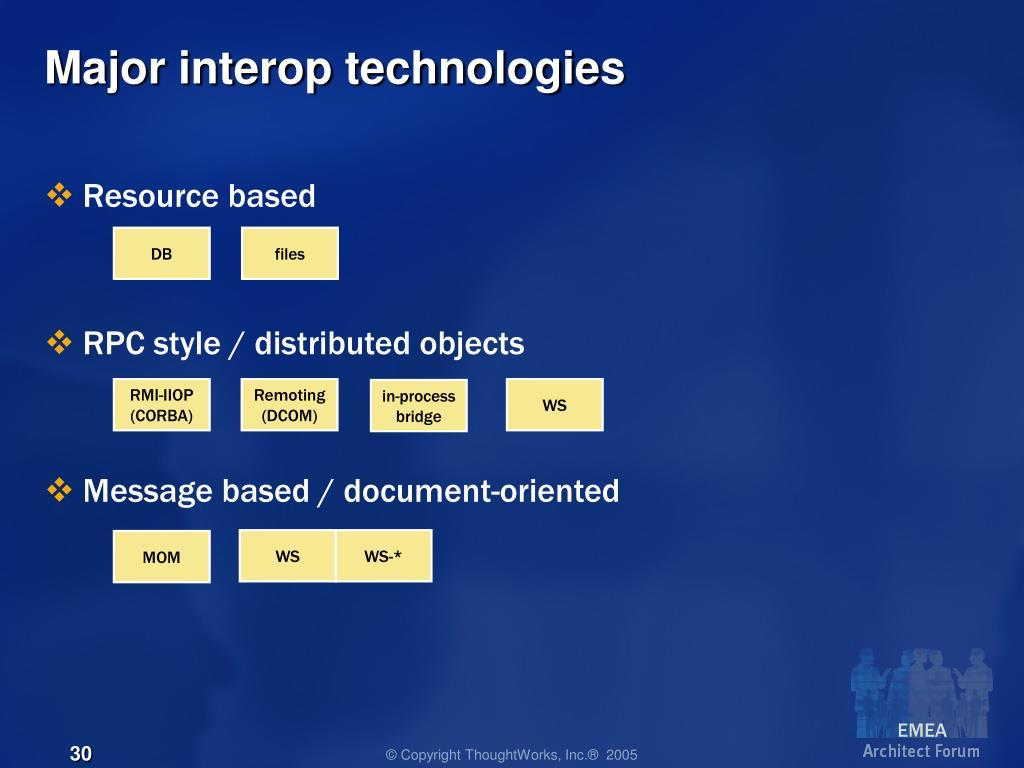 Major interop technologies
