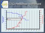cso reduction to present