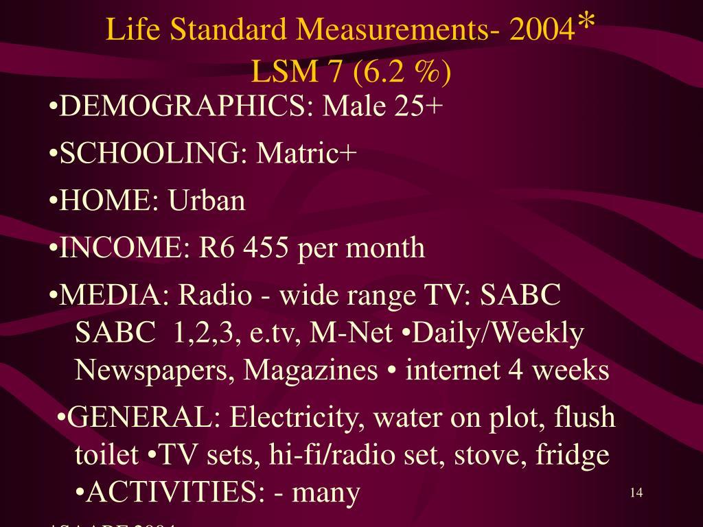 Life Standard Measurements- 2004
