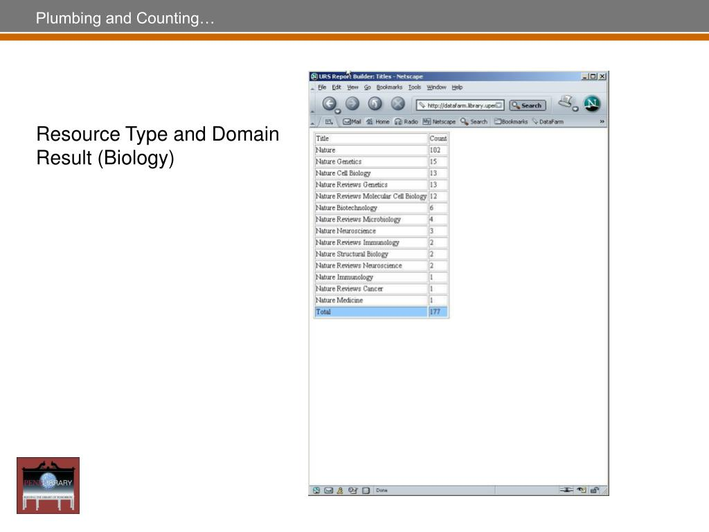 Resource Type and Domain Result (Biology)