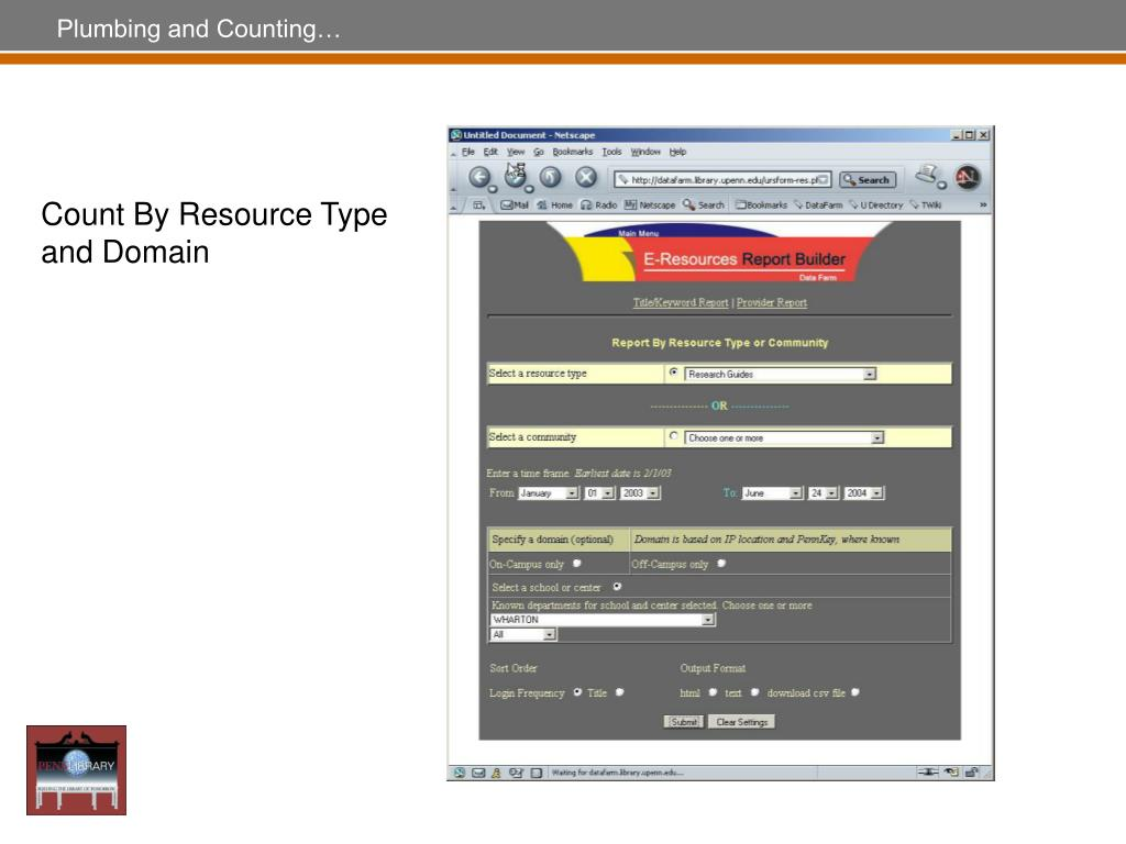 Count By Resource Type and Domain